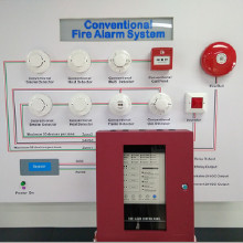 CONVENTIONAL FIRE ALARM CONTROL PANEL 多线报警主机 CK1004